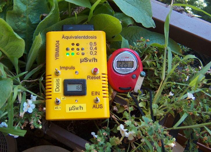 Radioaktivität in München gemessen in meinem Balkonkasten mit dem YB-Mini-Monitor