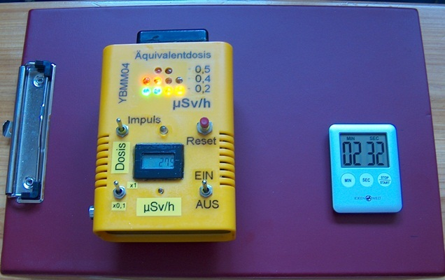rsdioaktive Strahlen MEssung an Sylvester Knallfröschen mit dem YB-Mini-Monitor